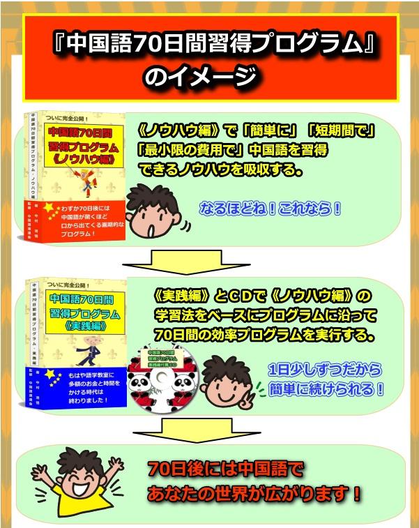 中国語70日間習得プログラムのイメージ 内容